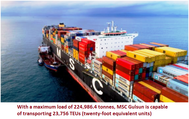 PORT TO PORT - INDIA'S NO 1 VESSEL POSITION